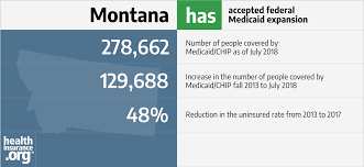 Montana And The Acas Medicaid Expansion Eligibility