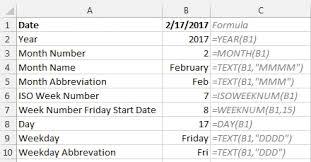 Calendar Year Quarters Excel Converting Dates To Quarters Strategic Finance