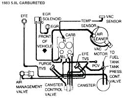 wiring diagrams for cars where to circuit diagram full size of wiring diagram symbols circuit breaker triangle diagrams for cars vacuum lines