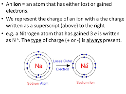 2.4 Compounds, Atoms, and Ions - ppt download