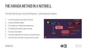 Harada Method 64 Chart Using The Harada Method To Develop People