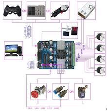4 axis nema 23 stepper motor 290oz in 1a 23hs8610& driver cnc kit 5 wire stepper motor color code at Nema 23 Stepper Motor Wiring Diagram