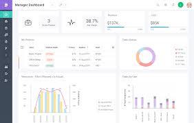 Design Firm Project Management Software 10 Best Project Management Software Of 2019 Expert Review