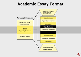 five steps to write an effective academic essay assignment help  academic essay writing