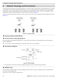 8 network topology and connections communication cable wiring 8 network topology and connections communication cable wiring connection diagram yaskawa v1000 series option si ep3 v profinet user manual page 32