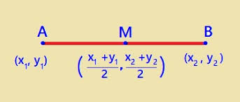 Endpoint Formula Midpoint Formula Algebra Socratic
