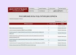 Семь нижегородских вузов попали в черный список Диссернета   далее цитата незаконным махинациям и подлогам в области научной и образовательной деятельности в особенности в процессе защиты диссертаций и