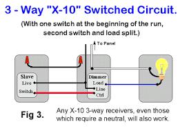 lutron ariadni wiring diagram lutron automotive wiring diagrams description 0evli lutron ariadni wiring diagram