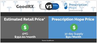 eliquis coupon generic cost