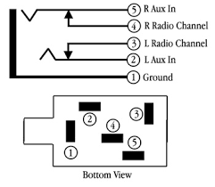 spridgetguru com tech index adding an aux in to a vintage radio on the left is a schematic of the 1 8 jack i bought at radio shack i used radio shack part number 274 0246 there is a schematic on the back of the