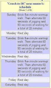 Cool Running Couch To 5k Running Plan Weekly Schedule The