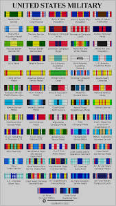 Af Medals Chart Ribbon Review