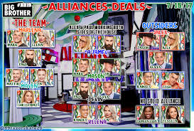 Alliance Chart Credit To 89razorskate20 Bigbrother