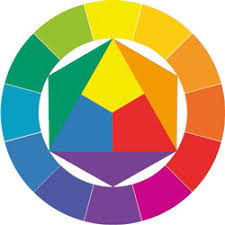Artist Color Mixing Chart All About Paint Color Mixing Chart The Wheel Mixing Guide