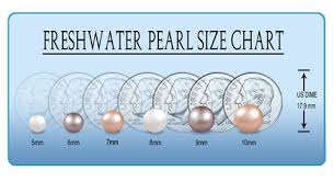 Actual Pearl Size Chart Pearl Mm Chart Related Keywords Suggestions Pearl Mm