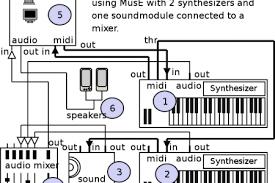 keyboard wiring diagram wiring diagram Ps2 Keyboard Wiring Diagram usb to keyboard wiring diagram ps ps2 keyboard wiring diagram color