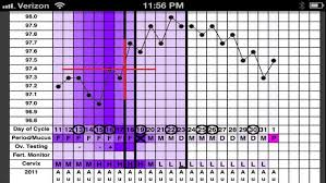 My Fertility Charts Nfp Charting Made Easy Catholicmom
