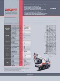 Zoomlion 50 Ton Crane Load Chart Zoomlion Qy50v Specifications Cranemarket