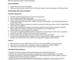 Resume : Best Free Resume Builder For Mac Cover Letter Builder What Is The  Best Free Resume Builder Splendid Resume Writing Services Dayton Ohio  Notable ...