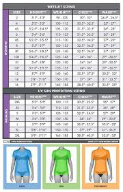 Ripzone Jacket Size Chart Size Charts Oneill Canada