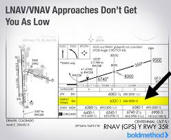 Ils Approach Chart Explained Whats The Difference Between Lpv And Lnav Vnav Approaches