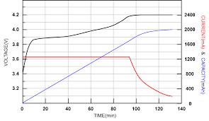 wiring a trailer plug diagram images lowrance nmea 0183 wiring likewise arduino servo motor also innovative