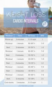 21 min cardio workout to lose weight