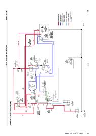 john deere 240 wiring diagram schematics wiring diagram john deere 240 wiring diagram wiring diagram data john deere 214 wiring diagram john deere 240 wiring diagram