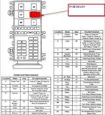 2003 ford windstar wiring diagram wiring diagram and hernes 2003 ford windstar spark plug wire diagram home wiring diagrams