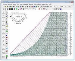 High Low Temperature Pressure Psychrometric Chart Analysis
