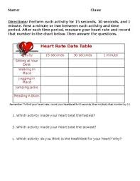 Heart Rate Activity Chart Heart Rate Recording Worksheet