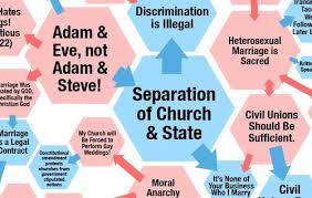 Biblical Marriage Chart Calling Out Both Sides The Pondering Preacher
