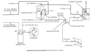 western gm wiring diagram schematics and wiring diagrams 8437 western fisher hb 3 4 port plug wiring kit isolation