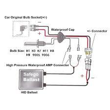 h7 headlight wiring diagram explore wiring diagram on the net • h3 headlight electrodes wiring diagram 38 wiring diagram universal headlight switch wiring diagram chevy headlight wiring