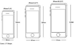 iphone 6 screen size inches dimensions of an iphone 6 dimensions iphone 6s maryellenforohio