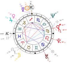 Nicki Minaj Birth Chart 19 Thorough Natal Chart Fake
