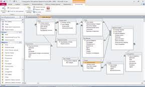 Скачать базу данных access Склад Базы данных access  Схема данных базы данных Склад содержит таблицы Сотрудники Склад