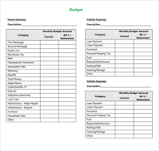 examples of personal budgets personal budget template pdf