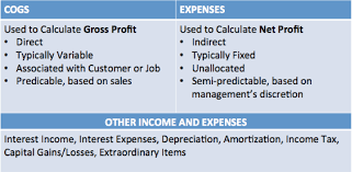 Financial Reporting Creating Attractive Financial Statements