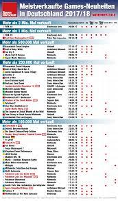 Wii U Spiele Charts Spiele Charts Red Dead Redemption 2 Ist Spitzenreiter