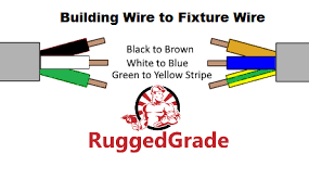 brown wire blue wire and green stripe wire what are these which is brown wire blue wire and green stripe wire what are these which is