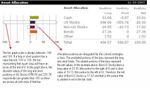 Morningstar Asset Allocation Chart How Do I Interpret The Asset Allocation Bar Chart