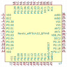 how to create ground pads for pins invisible in schematic i m making a symbol for the nrf51422 uc of nordic semi and had the same question of chicken how to represent the exposed pad on my schematic