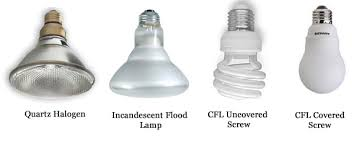 Light Bulbs For Recessed Lighting With LED A Case Making The Recessed Lighting Bulbs Led