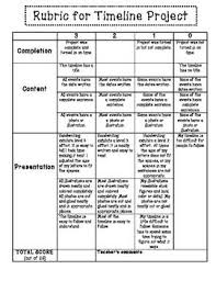 Personal Timeline Project Handout And Rubric Teaching Ideas
