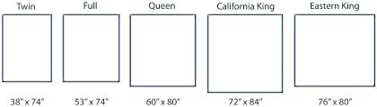 king size mattress dimensions. King Size Mattress Dimensions S