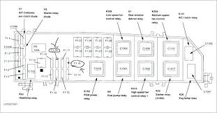 ford escape fuse box diagram layout for wiring 2005 f350 panel ford escape fuse box diagram layout for wiring 2005 f350 panel diesel