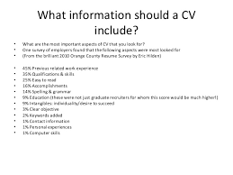 What Information Should Be On A Resume Choppix