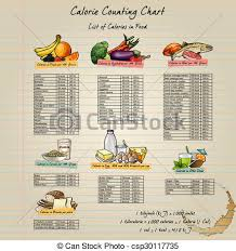 Calorie Chart For All Food Groups Calorie Chart