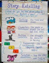 Story Elements Kindergarten Anchor Chart Image Result For Story Elements And Retell Assessment